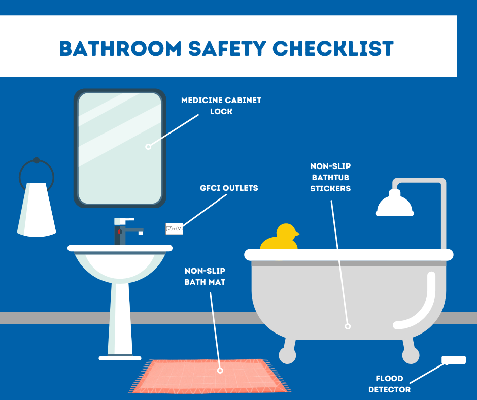 Bathroom Safety Checklist